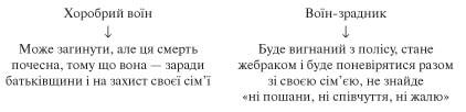 zarubizna_literatura_8_klas-107