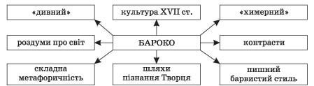 zarubizna_literatura_9_klas_1