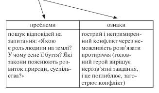 zarubizna_literatura_9_klas_9