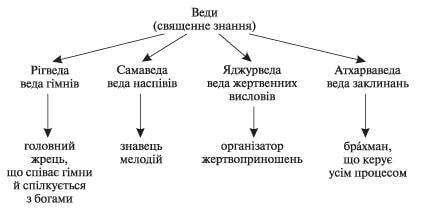 zarubizna_literatura_8_klas-9