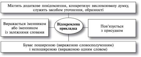 ul_8_15