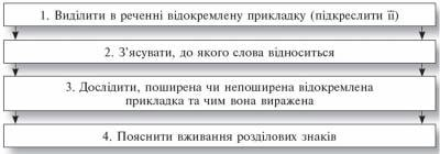ul_8_16