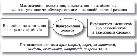 ul_8_17