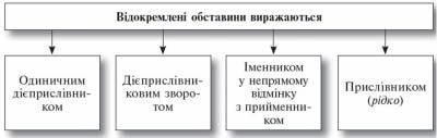 ul_8_19