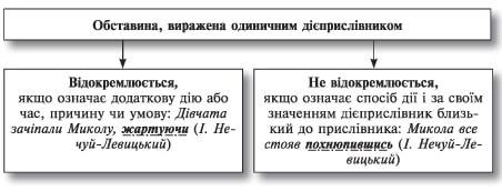 ul_8_21