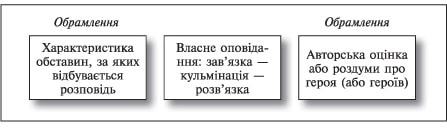 ul_8_22
