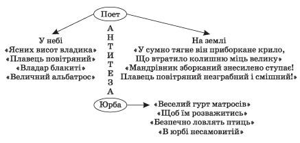 zar_lit_10_6