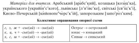 усі уроки української мови 6 клас-285