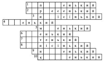 усі уроки української мови 6 клас-287