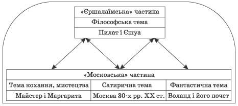 Uroki-SvitLit-8