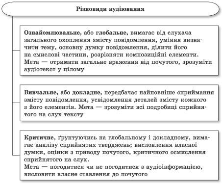 ukrainska_mova_11k-14
