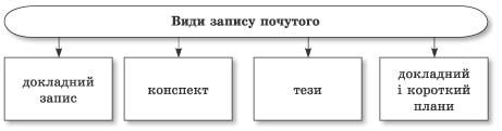 ukrainska_mova_11k-15