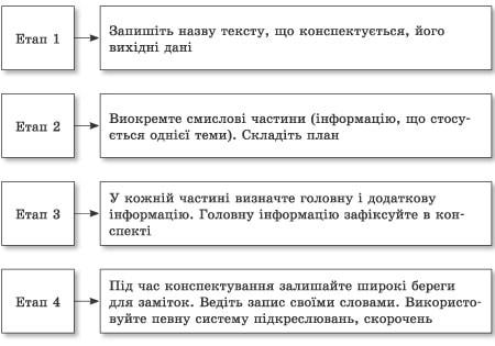 ukrainska_mova_11k-17