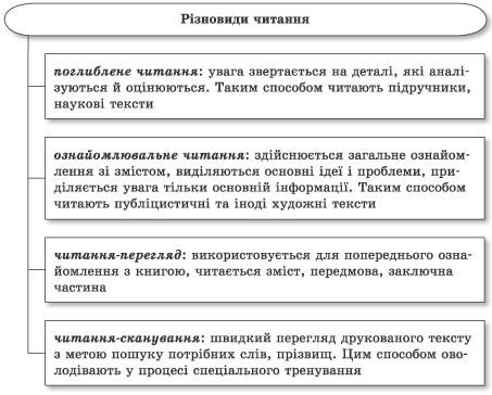 ukrainska_mova_11k-27
