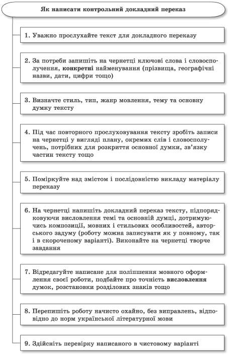 ukrainska_mova_11k-61