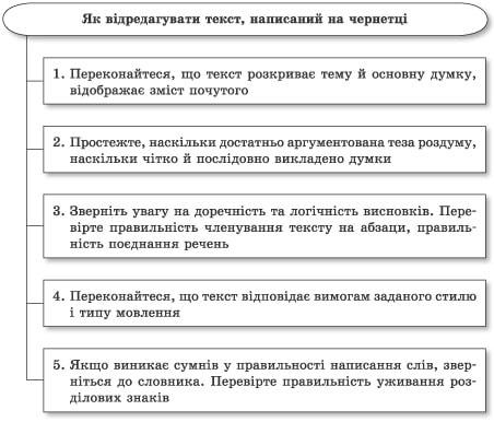 ukrainska_mova_11k-64