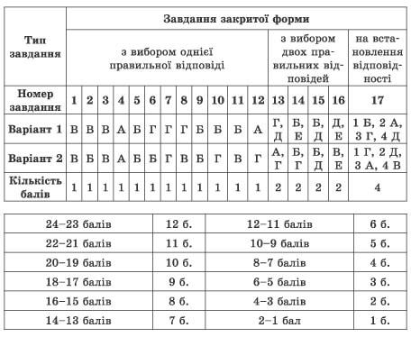 ukrainska_mova_11k-78
