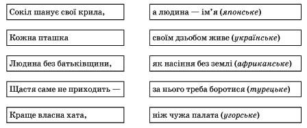 zarubizna_literatura_5_klas_2