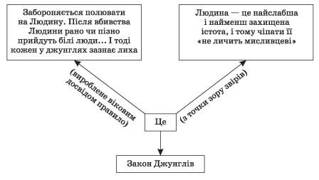 zarubizna_literatura_5_klas_20
