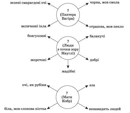 zarubizna_literatura_5_klas_22